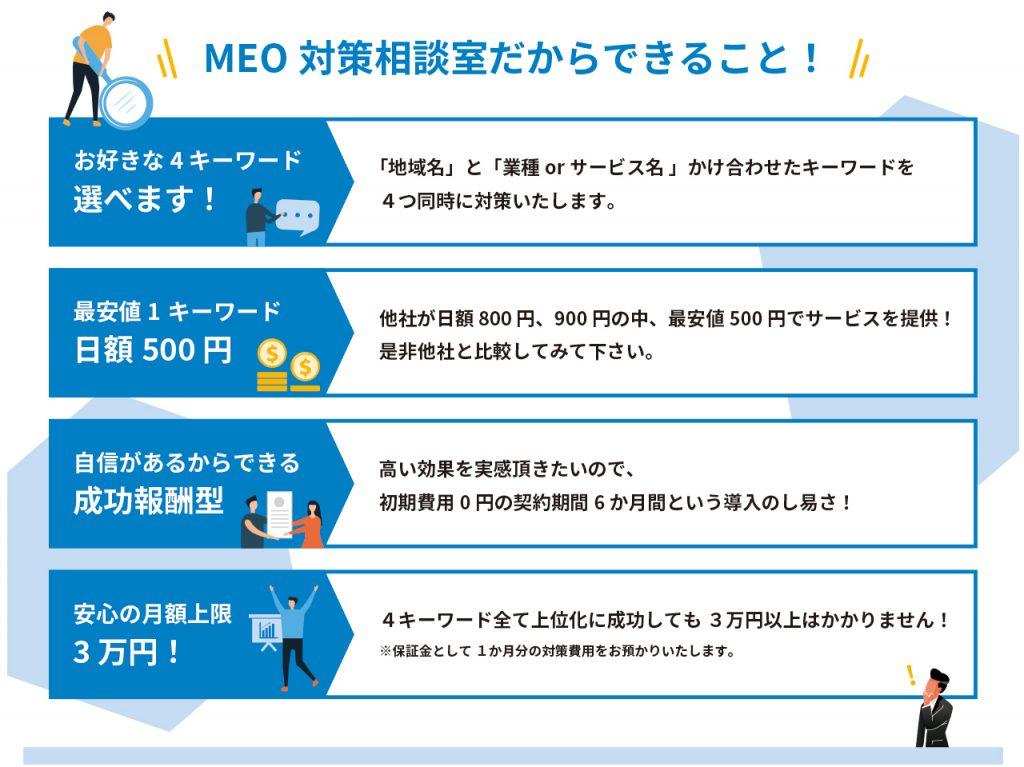 自信があるからできる成果報酬型。月額上限3万円!